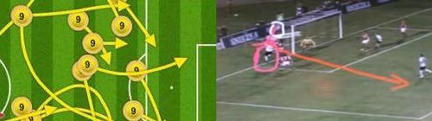Znajdź różnicę: Aktywność boiskowa Roberta Lewandowskiego z meczu z Bayernem - flamaster Jacka Gmocha