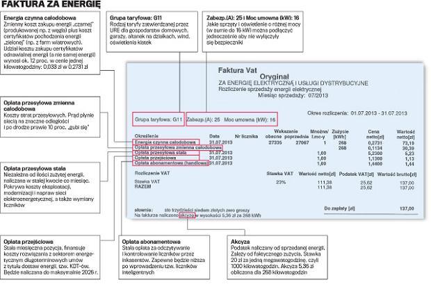 Jak czytac wykresy na forex