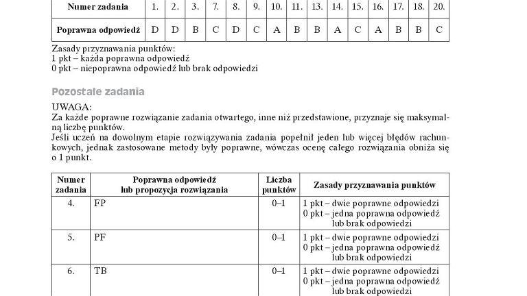 Próbny egzamin gimnazjalny z Operonem, matematyka, klucz 1