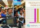 Prezerwatywy w Wenezueli kosztują tyle, co iPhone 6 Plus