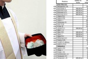 Ile s�siedzi dali ksi�dzu w kopercie? Proboszcz opublikowa�