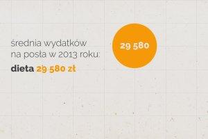 Kadencja Sejmu 2011-2015  w liczbach