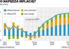 W wakacje czeka nas deflacja i ni�sze ceny �ywno�ci