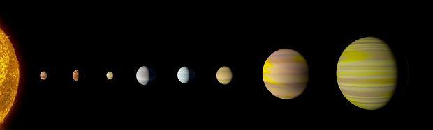 Dzięki sztucznej inteligencji odkryto nowe planety