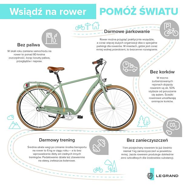Infografika - wsiądź na rower!