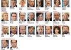 Europa PO, Europa PiS. Partie zatwierdzi�y swoich kandydat�w do Parlamentu Europejskiego