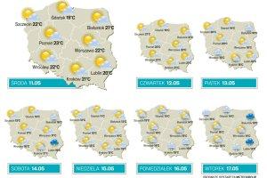 Pogoda dla wra�liwych: 11-17 maja