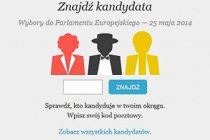Masz prawo wiedzie�. Sprawd� kandydat�w do europarlamentu