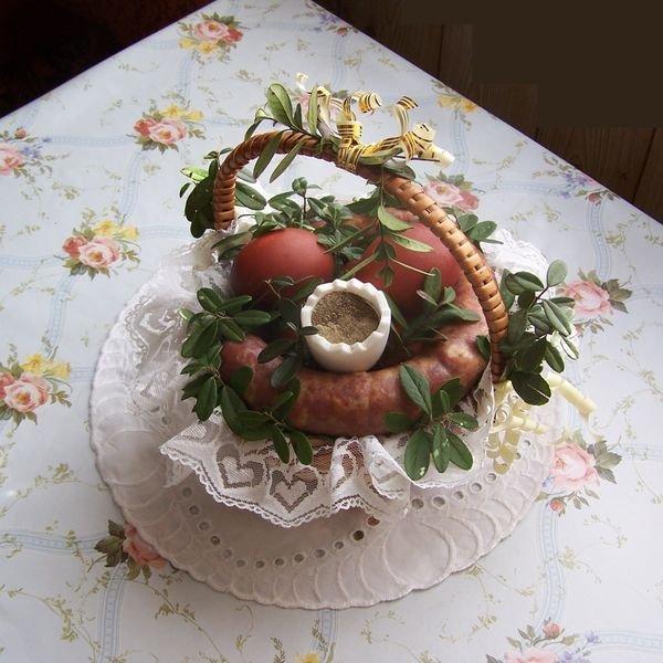 Święconka, Wielkanoc