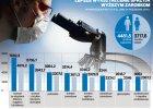 Klucz do wyższej pensji? Nauka i zmiana pracy