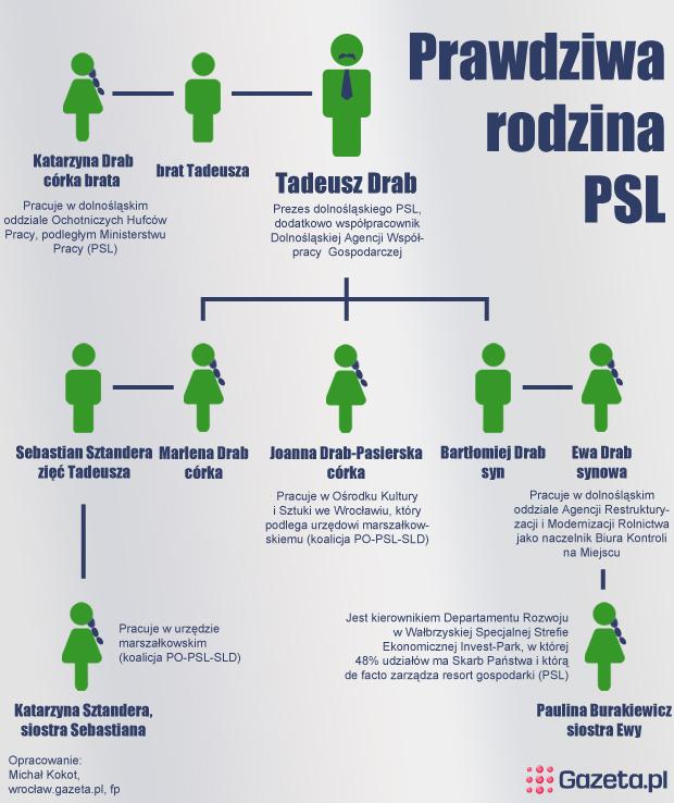 bi.gazeta.pl/im/4/12189/m12189714,PRAWDZIWARODZINAPSL.jpg