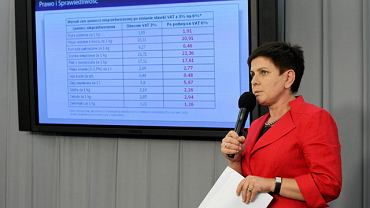 Beata Szydło w 2010 roku