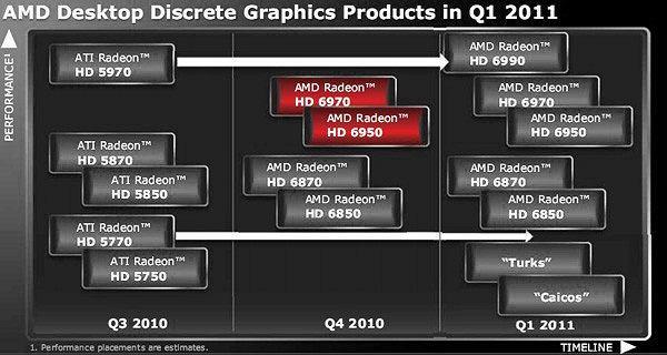 Plan wydawniczy AMD