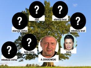Rodzina Andrzeja Grabowskiego