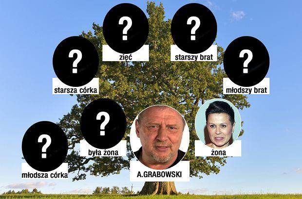 W tej rodzinie znany jest nie tylko Andrzej Grabowski. Kim ...