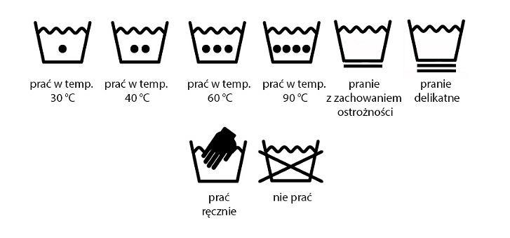 oznaczenia jak prać