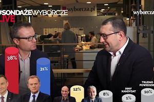 """Najnowszy sondaż prezydencki dla """"Wyborczej"""". Komentarz prof. Mikołaja Cześnika i Romana Imielskiego"""