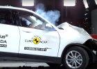 "Testy Euro NCAP | 15 nowych aut, du�o ""pi�tek"", jedna dw�ja"