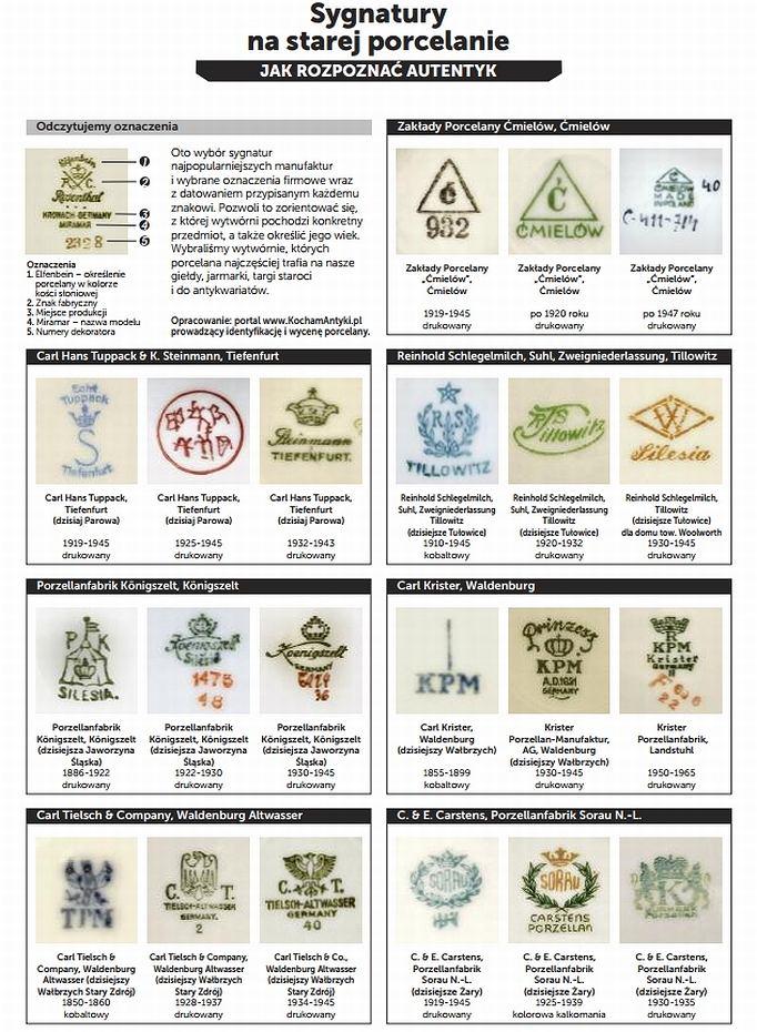 Sygnatury Na Porcelanie Jak Rozpoznać Autentyk