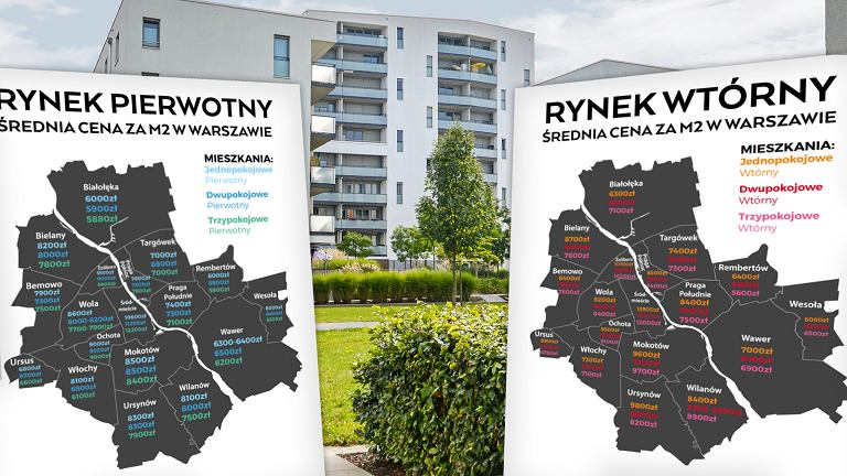 Rynek mieszkań na sprzedaż w Warszawie