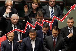 42 proc. dla PiS w najnowszym sonda�u GFK Polonia