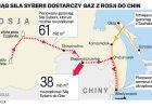 Chiny i Rosja gazem po��czone. Jakie s� szczeg�y wielkiego kontraktu?