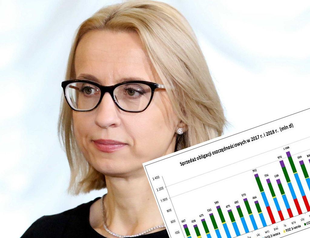 Minister finansów Zofia Czerwińska