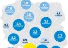 Kiedy Polska stanie si� jednym z 20 najbogatszych pa�stw �wiata?