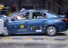 Testy Euro NCAP | Z�e wyniki francuskich aut
