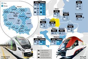 Polskie pociągi na eksport, bo w kraju będzie mniej pieniędzy na zakupy