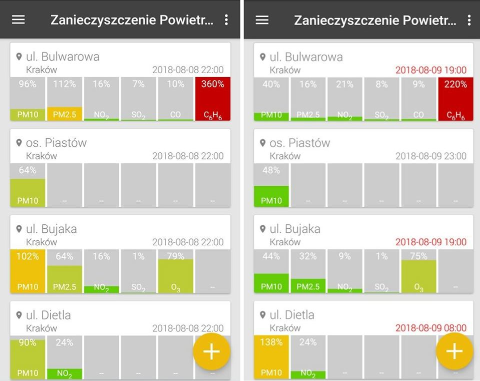 Zanieczyszczenie powietrza - dane z aplikacji