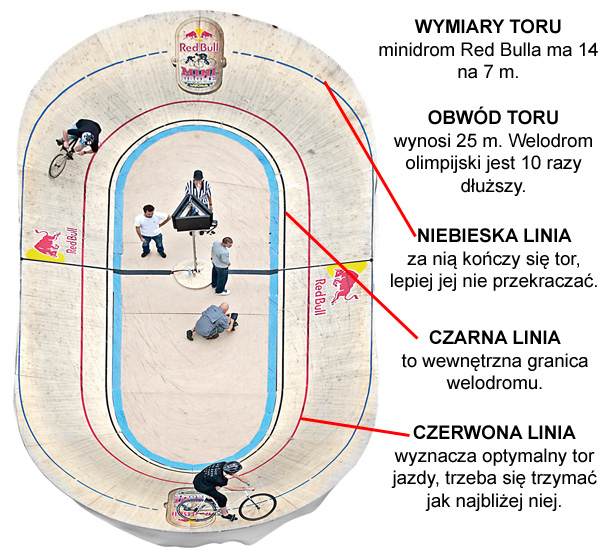 red bull, rowery, ostre koło, minidrom