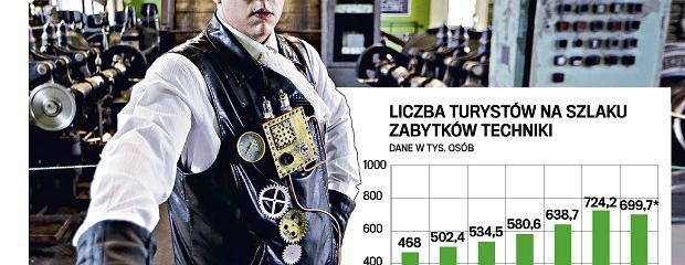 Symbol polskiego g�rnictwa hitem turystycznym. Tury�ci w zabrza�skiej kopalni m.in. pracuj�