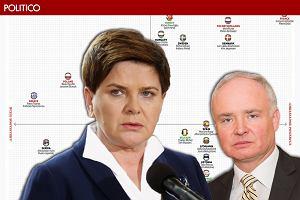 """""""Nikt w Brukseli nie wierzy, że Beata Szydło rządzi Polską"""". Ranking przywódców państw UE"""