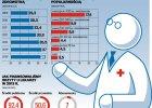 Polacy coraz wi�cej wydaj� na prywatn� s�u�b� zdrowia