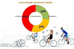 Pozna�ska fundacja przepyta�a 20 tys. rowerzyst�w. Co m�wi� o �cie�kach, bezpiecze�stwie i kradzie�ach? [WYKRESY]