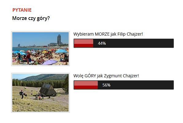 głosowanie, wyniki