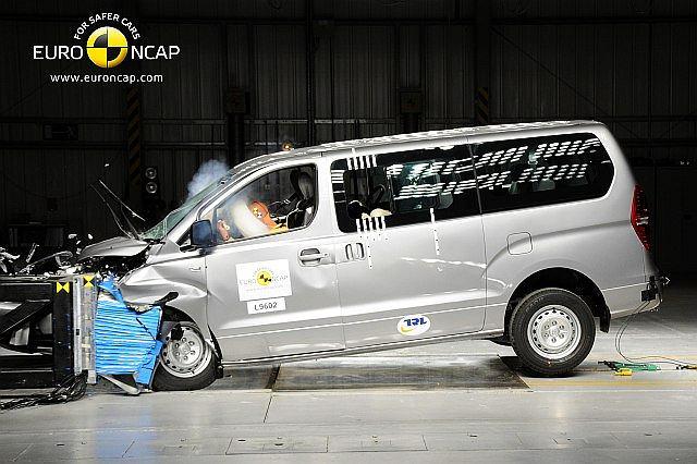 Wyniki testów zderzeniowych osobowych Vanów - Hyundai H-1