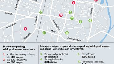 Parkingi w Poznaniu (centrum miasta) - istniejące i planowane parkingi