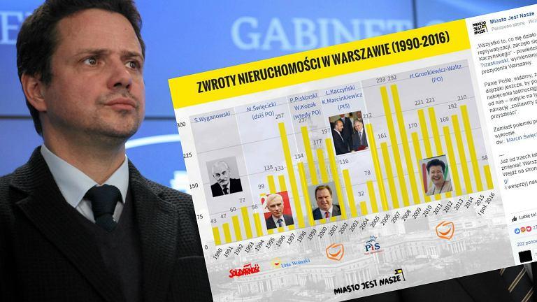 Rafał Trzaskowski i infografika Miasto Jest Nasze