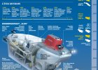 32,5 tys. godzin podmorskiej �eglugi