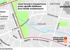 Na Gocław pojedziemy ekologiczną linią?