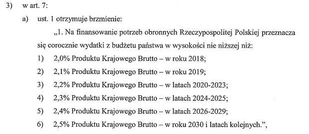 Fragment projektu nowelizacji ustawy o przebudowie i modernizacji technicznej oraz finansowaniu sił zbrojnych oraz Prawa zamówień publicznych