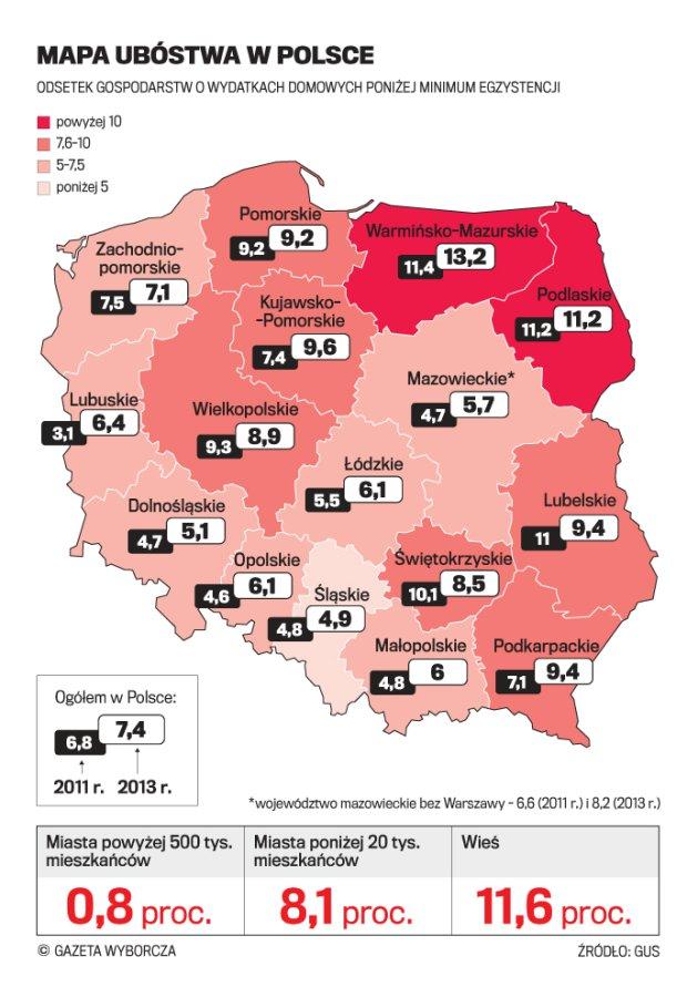 Polska Kontra Bieda, czyli komu s�u�y wzrost. Paradoks?