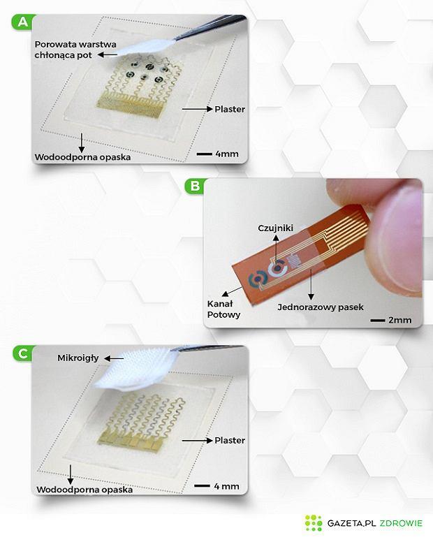 Budowa innowacyjnego plastra, który ma umożliwiać badanie poziomu cukru z potu