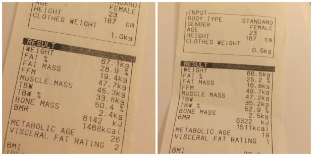 odchudzamy olę, po lewej - analiza składu ciała robiona w poradni dietetycznej halsa w styczniu; po prawej- analiza składu ciała z lutego