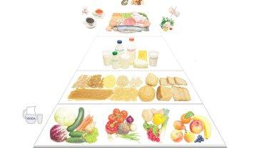 Nowa piramida zdrowego żywienia