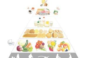 Nowa piramida żywieniowa także w Polsce