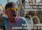 Szczęśliwa młodzież na Festiwalu Kolorów w Lublinie