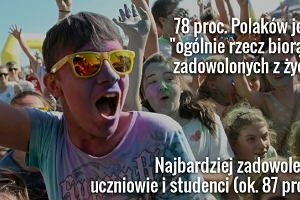Polacy to naród smutasów i malkontentów? Zapomnij! Najnowszy sondaż pokazuje coś odwrotnego